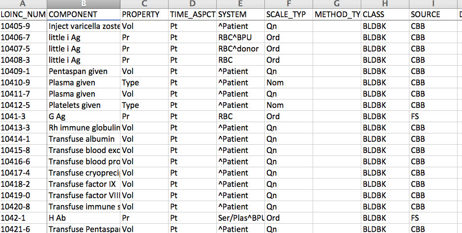 LOINC: Ausschnitt aus der Datenbank