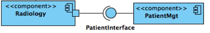 UML Komponentendiagramm mit Lollipops: Es genügt nicht, die Interfaces nur zu benennen. Die IEC 62304 fordert eine Beschreibung der Schnittstellen