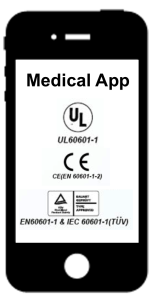 IEC60601-1 und Medical-Apps