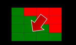 ISO14971-Risikoakzeptanzmatrix
