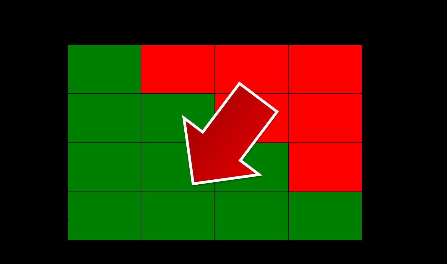 beispiel risikobewertung mit matrix