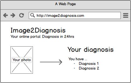 Webseite-Medizinprodukt