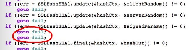 Apple-SSL-Bug-Kodierrichtlinien
