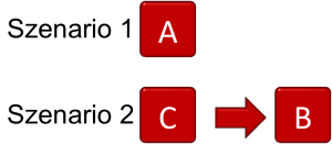 Sicherheitsklassen-IEC-62304