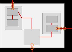 Komponenten-interne-externe-Schnittstellen