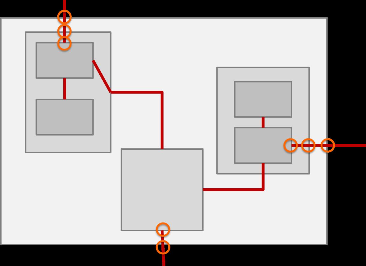 Software-Schnittstellen: Beschreibung konform IEC 62304