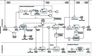 Zum Beschreiben von einem Prozess (Workflow) bietet sich BPMN an