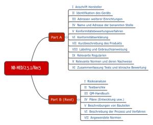 NB-MED-2.5.1/Rec5