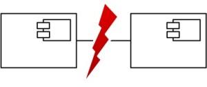 Segregation von Software-Komponenten