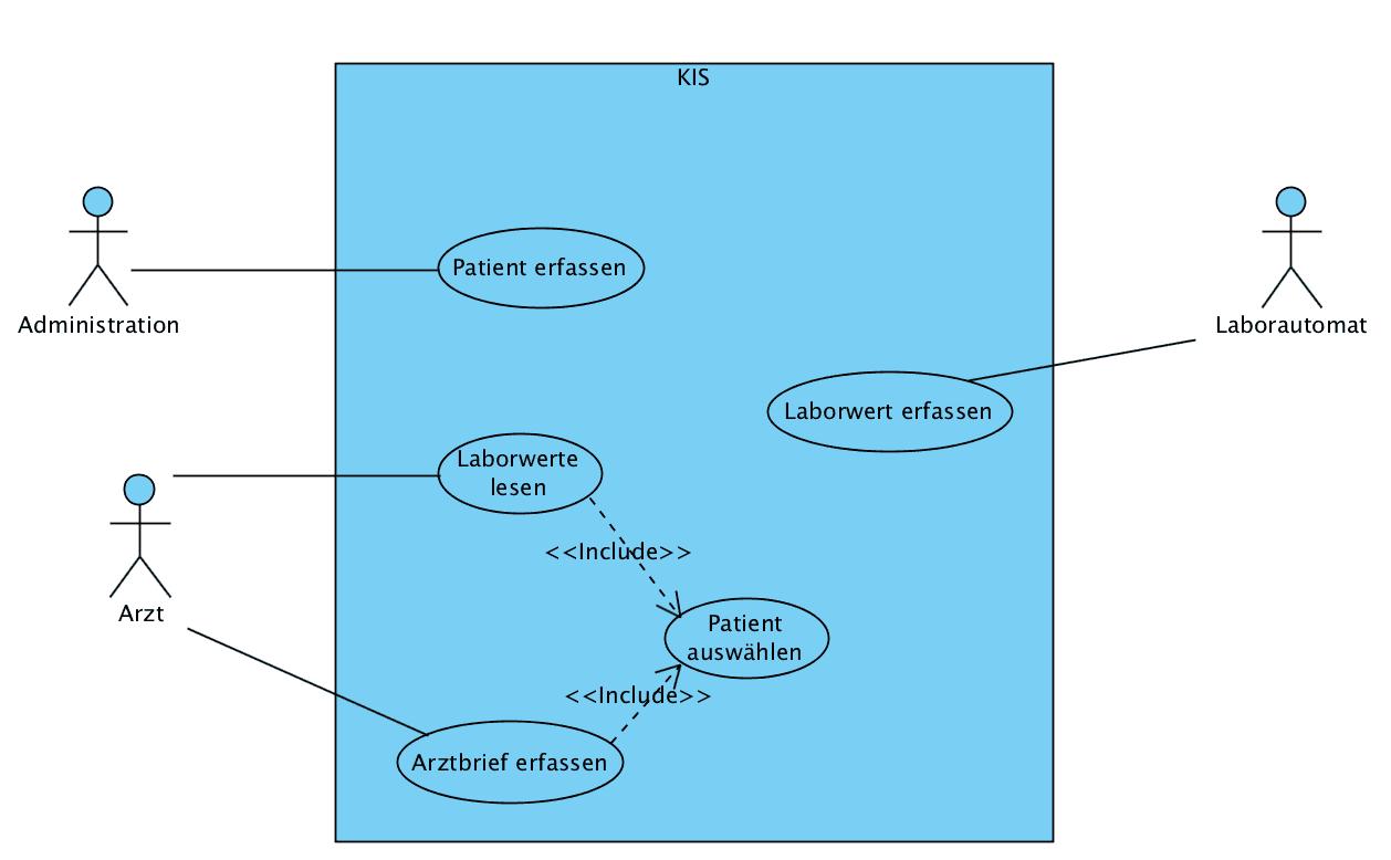 Niedlich Szenariovorlage Bilder - Beispielzusammenfassung Ideen ...