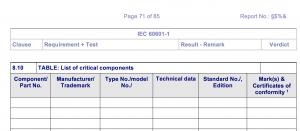 Liste kritische Bauteile (Test Report Form)