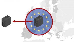 DSGVO: Verantwortlicher in EU