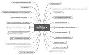 MDR: Kapitel VI: Klinische Prüfung und Bewertung