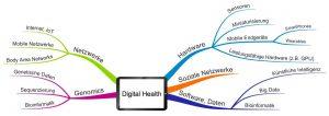 Bausteine für Digital Health