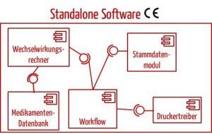 Software, die aus Modulen besteht, wobei die Software als ganzes und nicht die einzelnen Module als Medizinprodukt zertifiziert sind