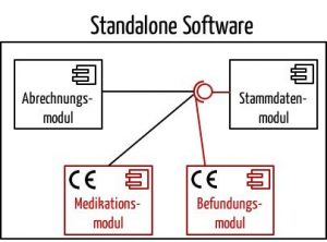 Software Medizinprodukt Modul