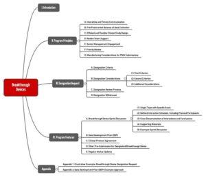 Kapitelstruktur des FDA Guidance Documents zum Breakthrough Devices Program