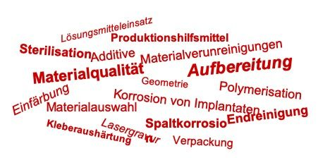 Beispiele für Einflussfaktoren auf die Biokompatibilität gemäß ISO 10993-1