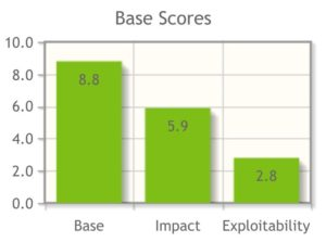 Abb. 5: Berechnung und Darstellung des Bases Scores mit Hilfe des Berechners der NIST.