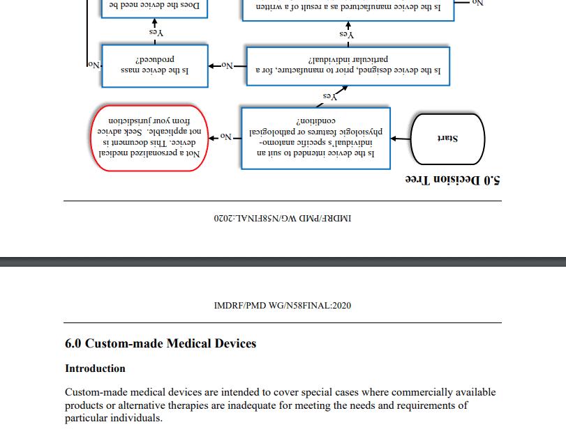 Screenshot des IMDRF Dokuments: Wenn Hersteller