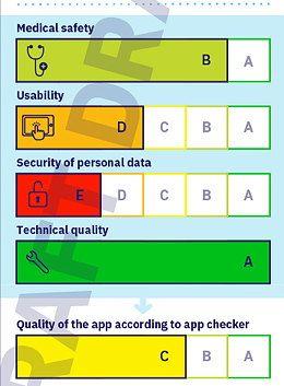 """Die 82304-2 möchte Anwendern mit diesem Siegel eine schnelle Übersicht über die Qualität von """"Health and Wellness Apps"""" geben."""