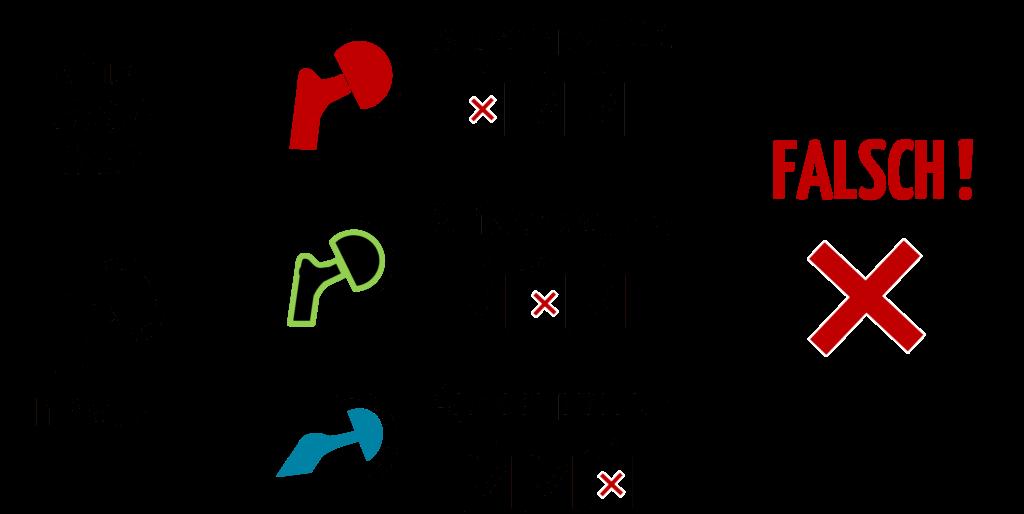 Schematische Darstellung, welche mehrere Äquivalenzprodukte zeigt, die nicht technisch oder nicht biologisch oder nicht klinisch äquivalent sind