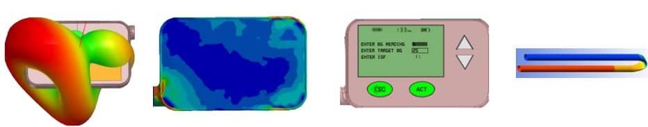 Vier Bilder zum Einsatz der Modellierung am Beispiel einer implantierbaren Infusionspumpe: Von links nach rechts: Simulation des Antennendesigns, der Belastung des Gehäuses bei Stürzen, des User-Interfaces, der Druckverläufe und der Flussmenge