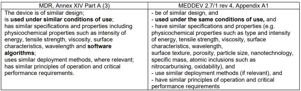 Screenshot der MDCG 2020-5, der die Unterschiede und Gemeinsamkeiten der MDR und MEDDEV 2.7/1 aufzeigt.