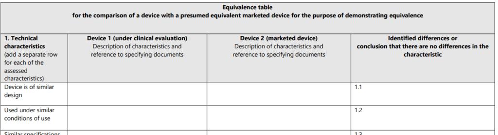 Screenshot: Beispiel für eine der Vergleichstabellen aus der MDCG-2020-5 Leitlinie