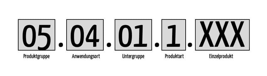 Beispiel für die Positionsnummer eines Hilfsmittels für eine Patellasehnenbandage.