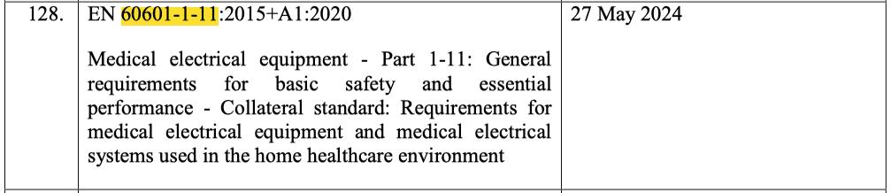 Auszug aus dem Standardization Request, der die IEC 60601-1-11 inklusive des Amendments A1:2020 nennt