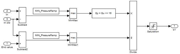 Code-Generierung: Beispiel für ein einfaches Modell